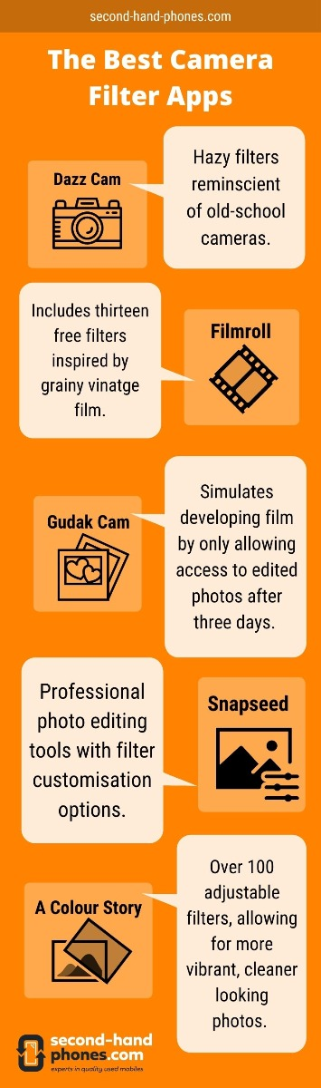 Second-Hand Phones infographic for camera filters